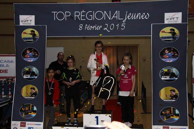 2015-02_top-regional (4)