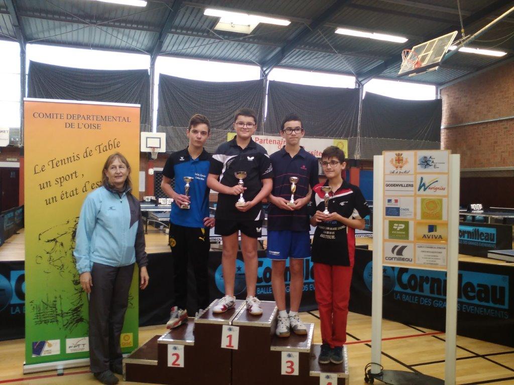 2015-12_podium-500points