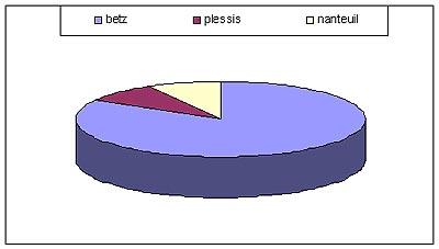 stat-tamfev2012